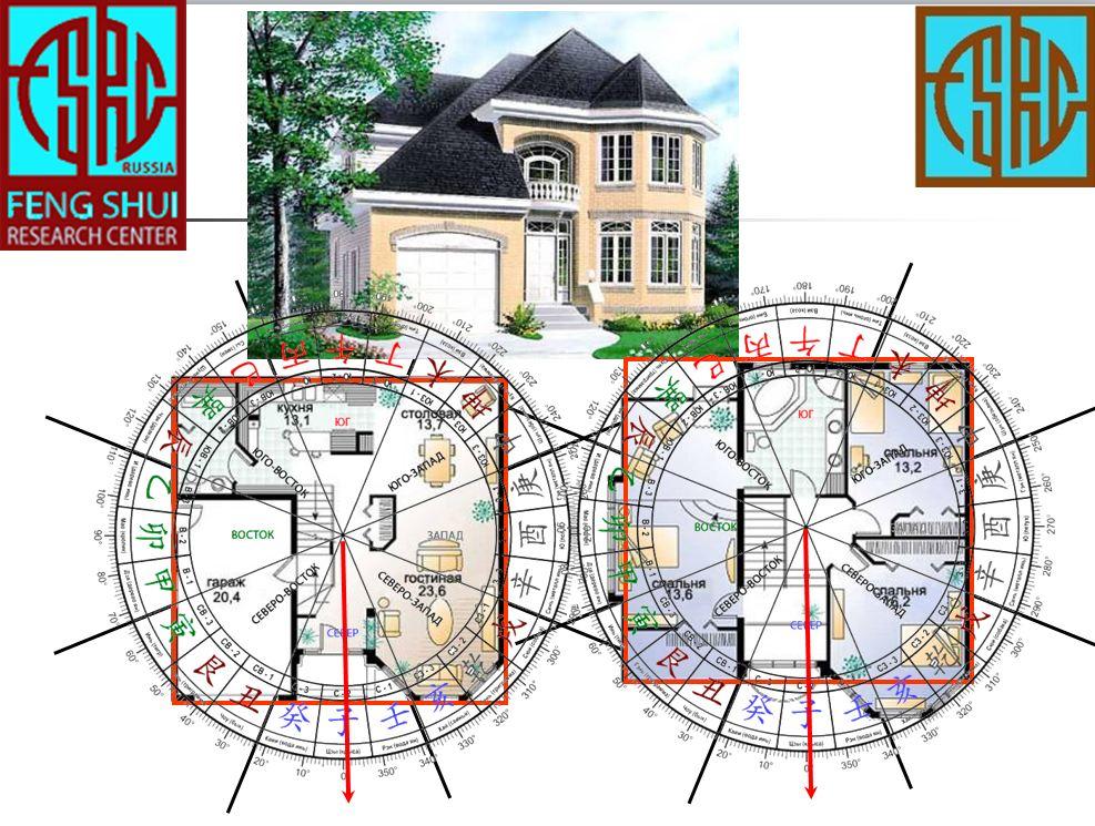 Мини-курс: «Распределение Ци, Блуждающих и Летящих Звёзд в домах и квартирах».